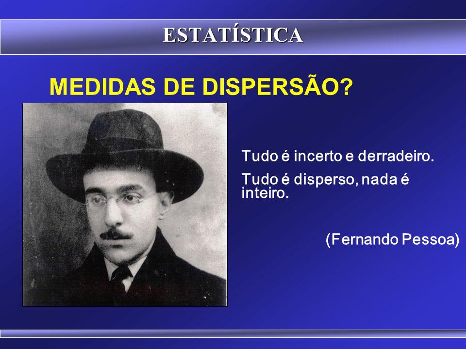 Prof. Hubert Chamone Gesser, Dr. Disciplina de Estatística Retornar Medidas de Dispersão
