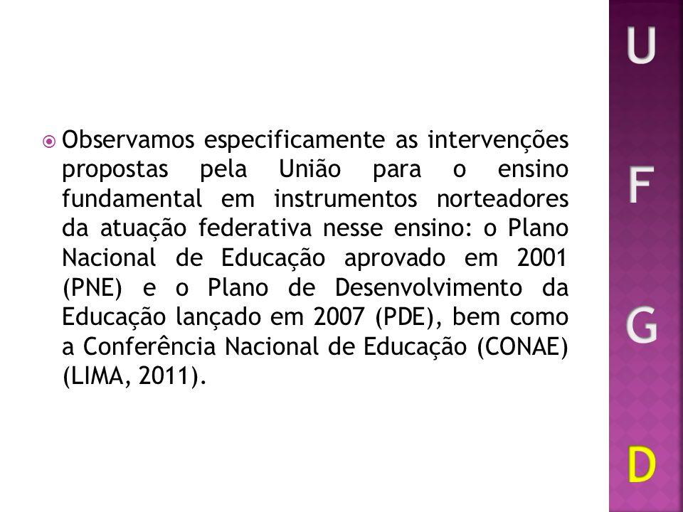 Observamos especificamente as intervenções propostas pela União para o ensino fundamental em instrumentos norteadores da atuação federativa nesse ensi