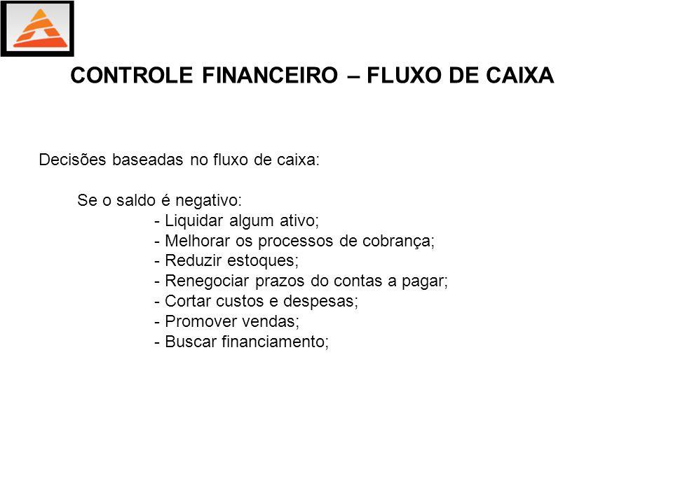 Decisões baseadas no fluxo de caixa: Se o saldo é negativo: - Liquidar algum ativo; - Melhorar os processos de cobrança; - Reduzir estoques; - Renegoc