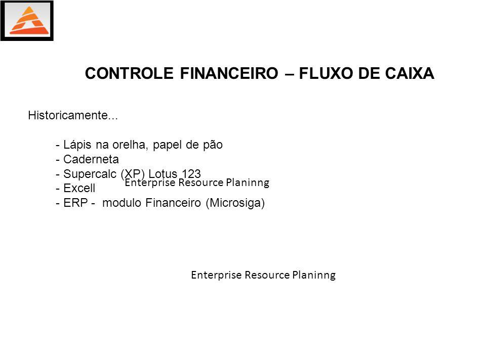Menor periodicidade (diário, over night) Melhor detalhamento Mais eficiente o controle financeiro CONTROLE FINANCEIRO – FLUXO DE CAIXA