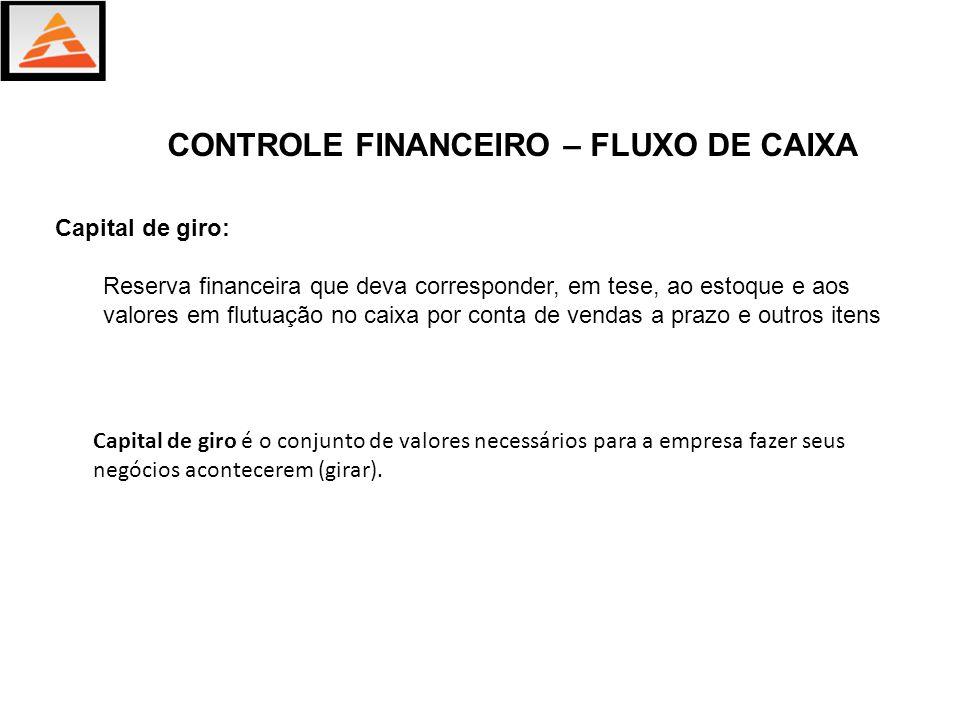 Projeção... 1 semana 1 mês 1 ano 5 anos CONTROLE FINANCEIRO – FLUXO DE CAIXA