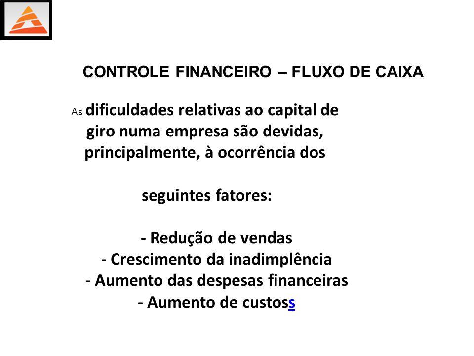 As dificuldades relativas ao capital de giro numa empresa são devidas, principalmente, à ocorrência dos seguintes fatores: - Redução de vendas - Cresc