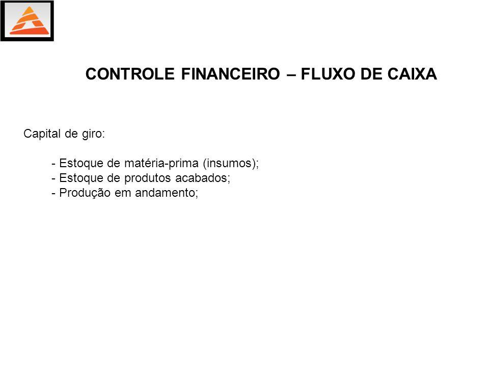 Capital de giro: - Estoque de matéria-prima (insumos); - Estoque de produtos acabados; - Produção em andamento; CONTROLE FINANCEIRO – FLUXO DE CAIXA