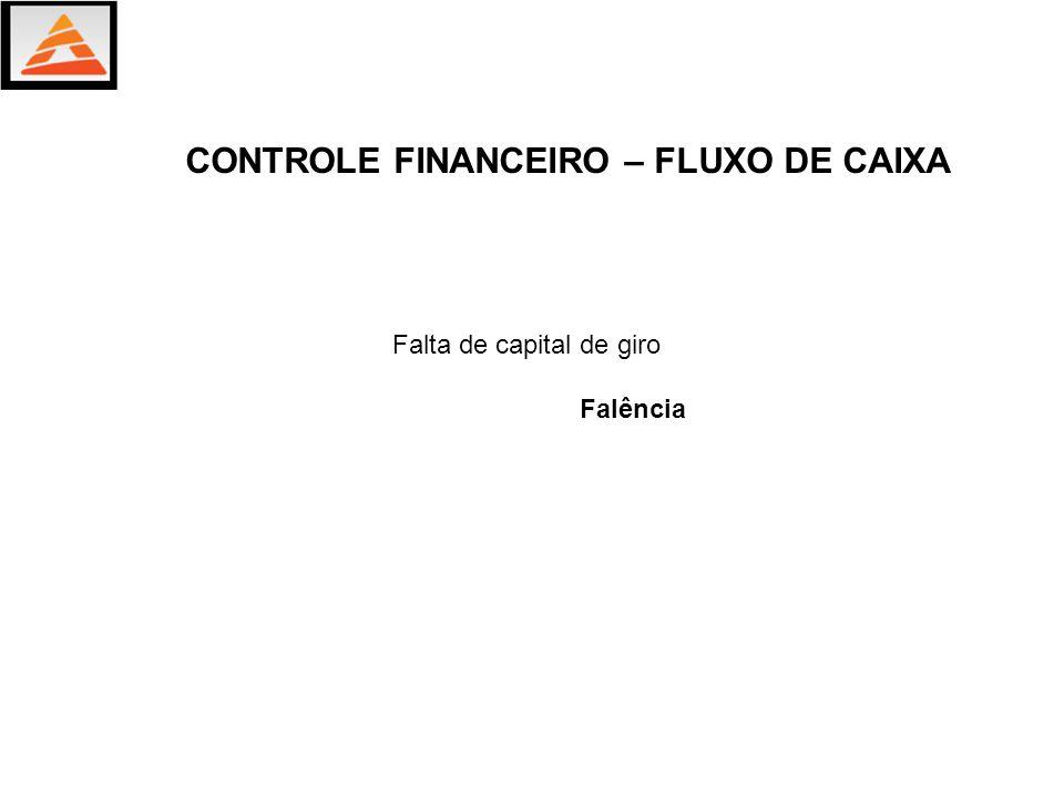 Falta de capital de giro Falência CONTROLE FINANCEIRO – FLUXO DE CAIXA