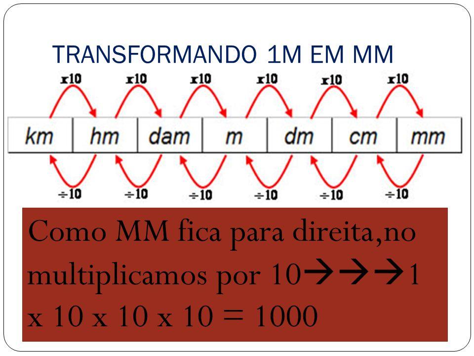 TRANSFORMANDO 1M EM MM Como MM fica para direita,no multiplicamos por 10 1 x 10 x 10 x 10 = 1000