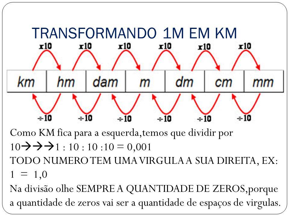 TRANSFORMANDO 1M EM KM Como KM fica para a esquerda,temos que dividir por 10 1 : 10 : 10 :10 = 0,001 TODO NUMERO TEM UMA VIRGULA A SUA DIREITA, EX: 1 = 1,0 Na divisão olhe SEMPRE A QUANTIDADE DE ZEROS,porque a quantidade de zeros vai ser a quantidade de espaços de virgulas.