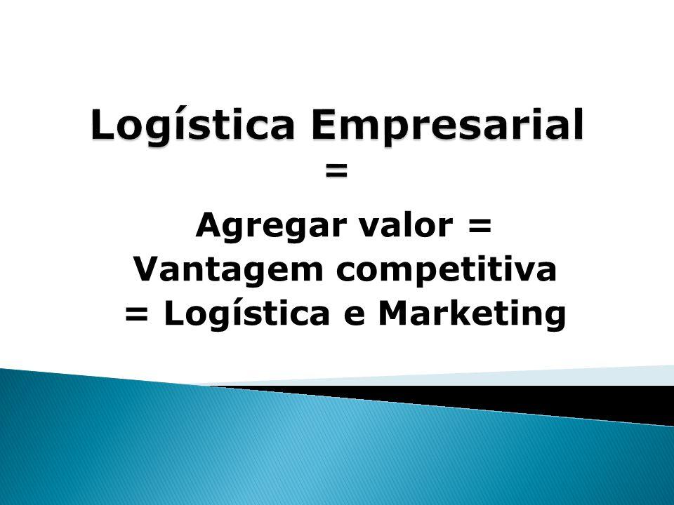 Agregar valor = Vantagem competitiva = Logística e Marketing