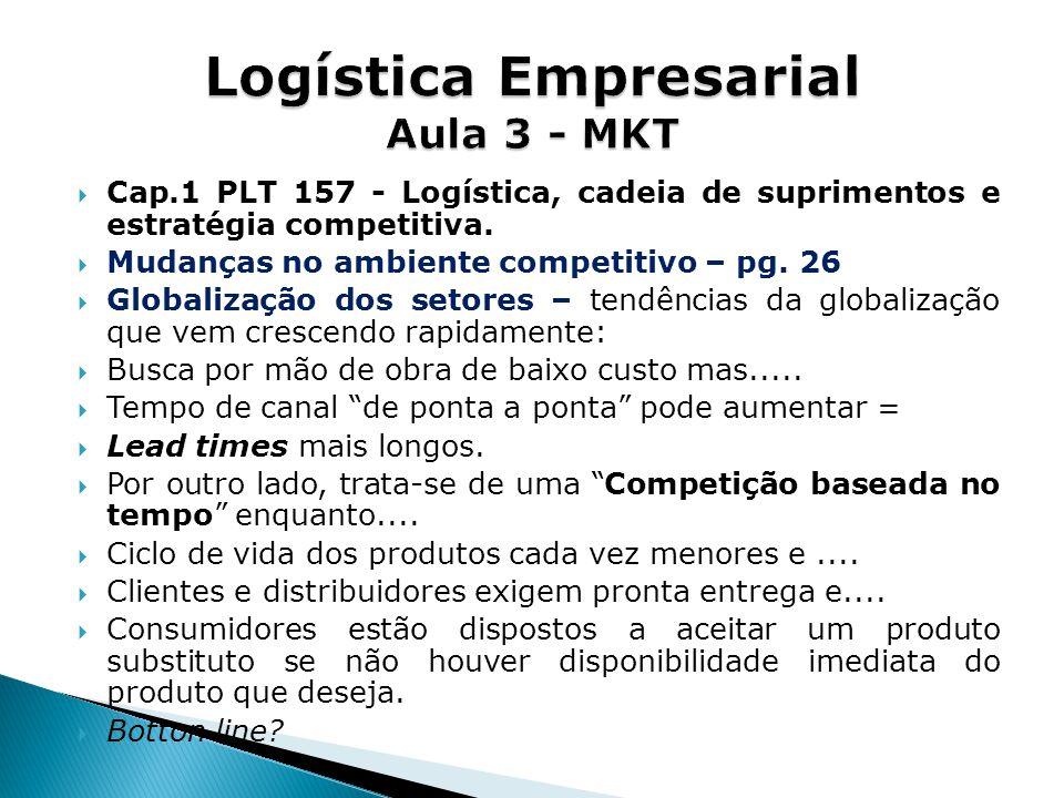 Cap.1 PLT 157 - Logística, cadeia de suprimentos e estratégia competitiva.