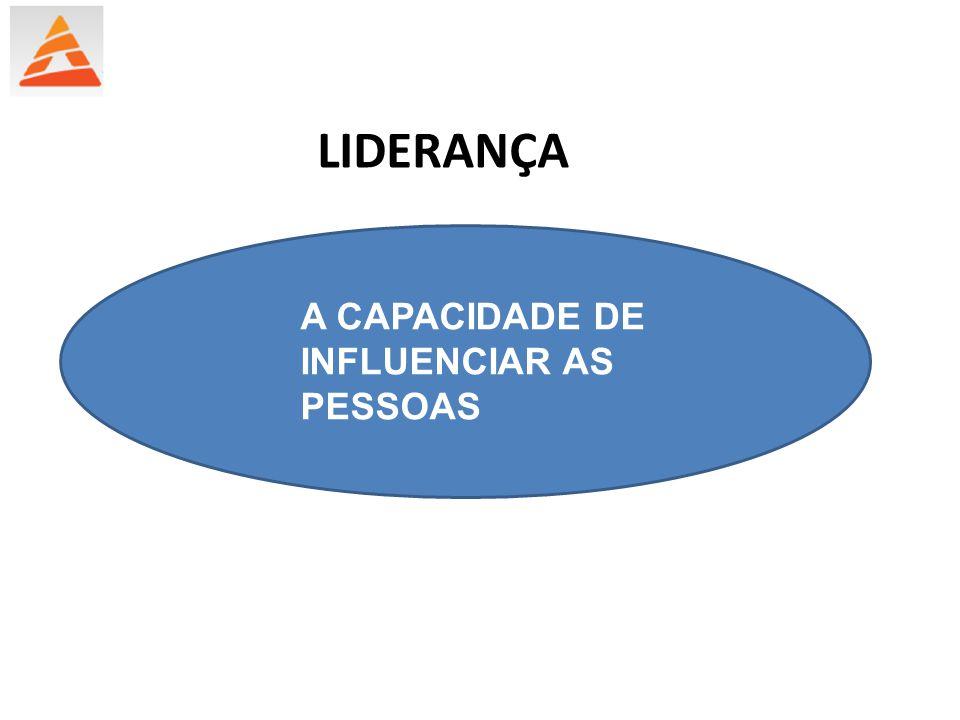 A CAPACIDADE DE INFLUENCIAR AS PESSOAS LIDERANÇA