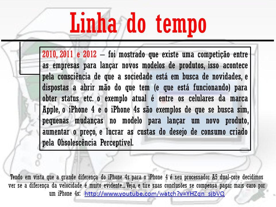 GT 3 - Petra Ana Júlia – nº 1 Ana Laura – nº 2 Anderson Teixeira – n°3 Eduardo Ítalo – nº 6 Matheus Morais – nº 22 Disciplina: Informática.