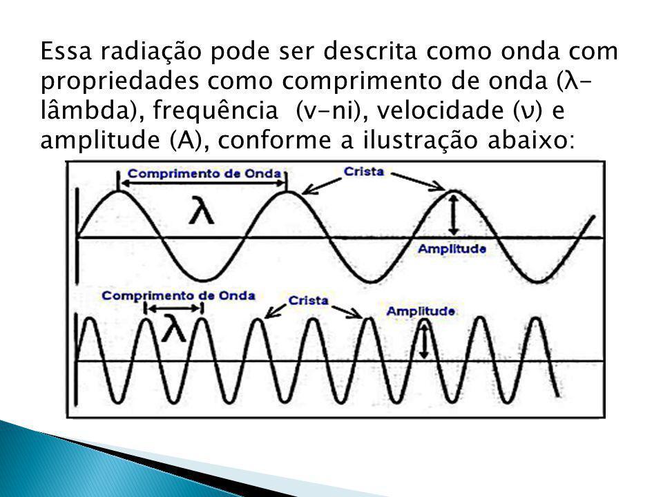 Essa radiação pode ser descrita como onda com propriedades como comprimento de onda (λ- lâmbda), frequência (v-ni), velocidade (ʋ) e amplitude (A), conforme a ilustração abaixo: