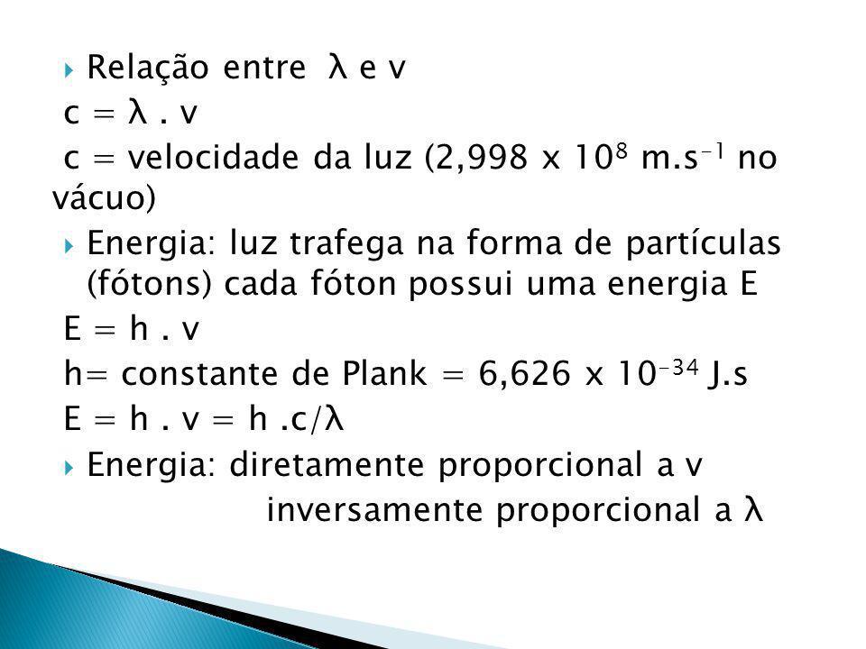 Relação entre λ e v c = λ.