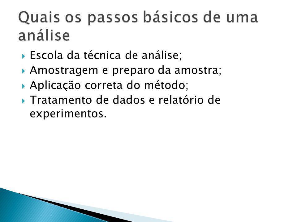Escola da técnica de análise; Amostragem e preparo da amostra; Aplicação correta do método; Tratamento de dados e relatório de experimentos.