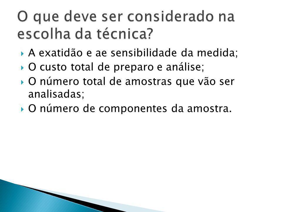 A exatidão e ae sensibilidade da medida; O custo total de preparo e análise; O número total de amostras que vão ser analisadas; O número de componentes da amostra.