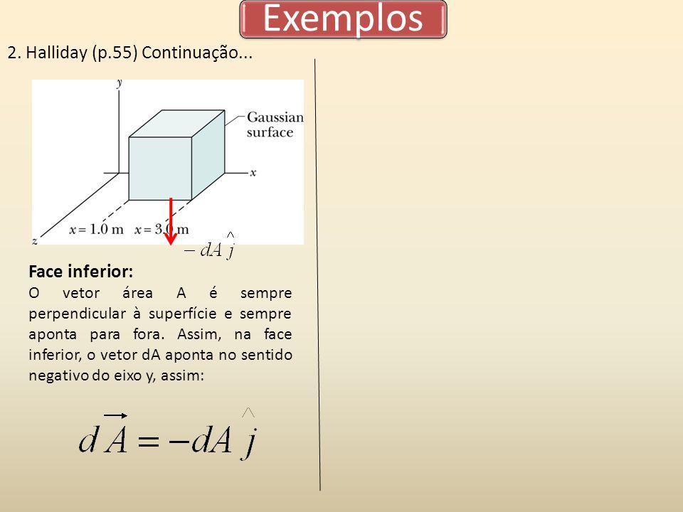 Exemplos 2. Halliday (p.55) Continuação... Face inferior: O vetor área A é sempre perpendicular à superfície e sempre aponta para fora. Assim, na face