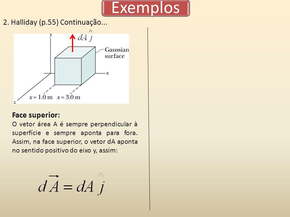 Exemplos 2. Halliday (p.55) Continuação... Face superior: O vetor área A é sempre perpendicular à superfície e sempre aponta para fora. Assim, na face