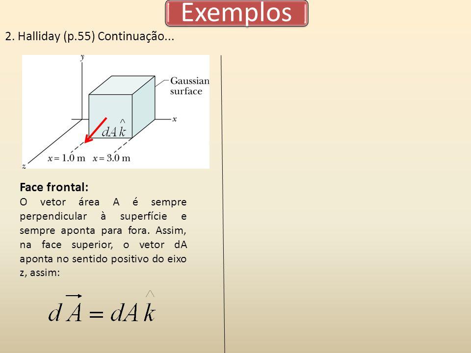 Exemplos 2. Halliday (p.55) Continuação... Face frontal: O vetor área A é sempre perpendicular à superfície e sempre aponta para fora. Assim, na face