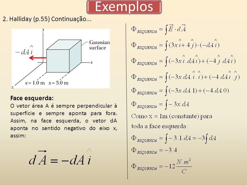 Exemplos 2. Halliday (p.55) Continuação... Face esquerda: O vetor área A é sempre perpendicular à superfície e sempre aponta para fora. Assim, na face