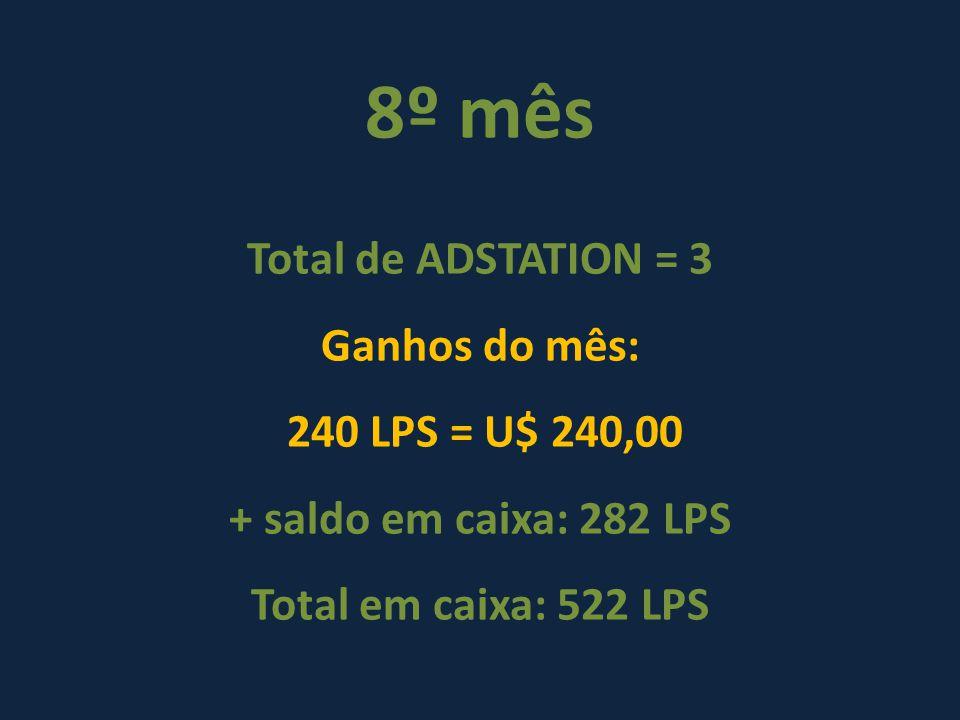 8º mês Total de ADSTATION = 3 Ganhos do mês: 240 LPS = U$ 240,00 + saldo em caixa: 282 LPS Total em caixa: 522 LPS