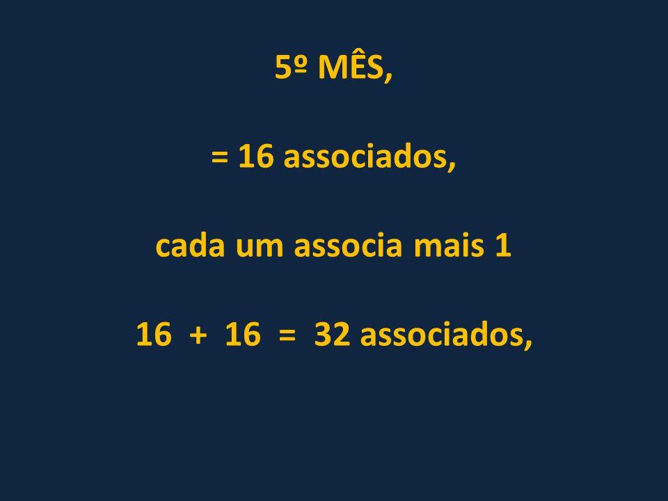 5º MÊS, = 16 associados, cada um associa mais 1 16 + 16 = 32 associados,