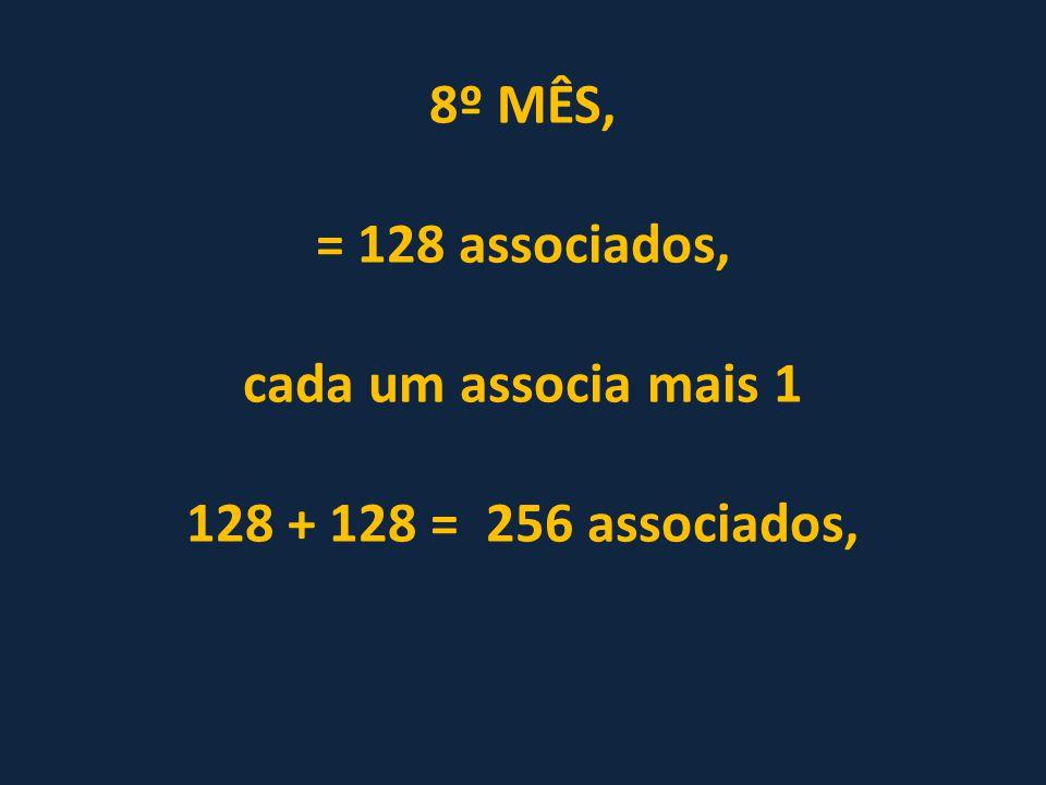 8º MÊS, = 128 associados, cada um associa mais 1 128 + 128 = 256 associados,