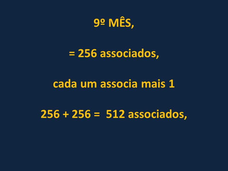 9º MÊS, = 256 associados, cada um associa mais 1 256 + 256 = 512 associados,
