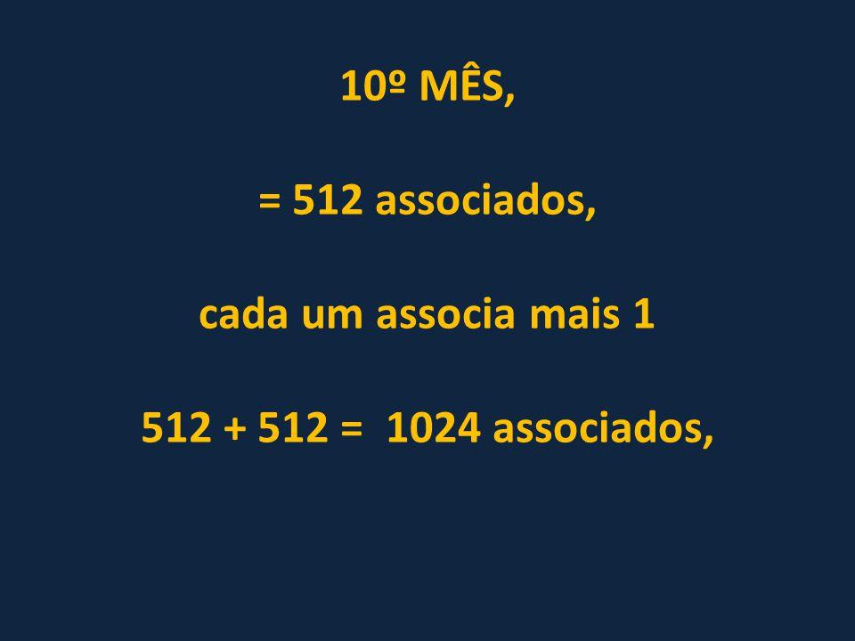 10º MÊS, = 512 associados, cada um associa mais 1 512 + 512 = 1024 associados,