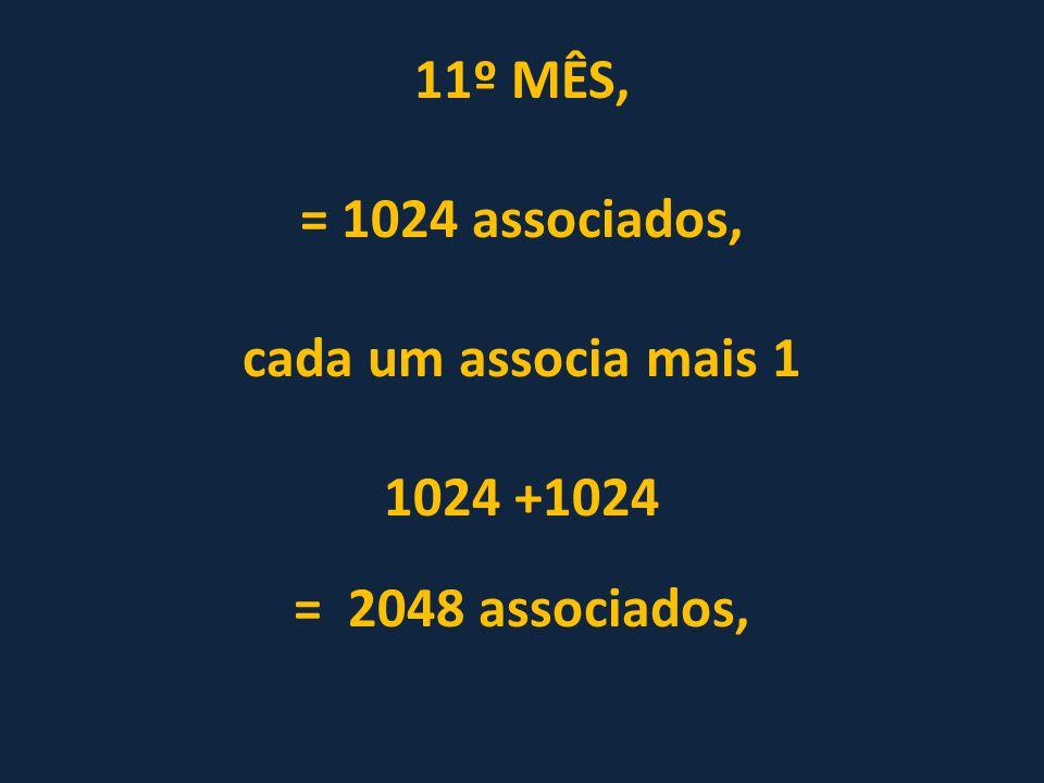 11º MÊS, = 1024 associados, cada um associa mais 1 1024 +1024 = 2048 associados,