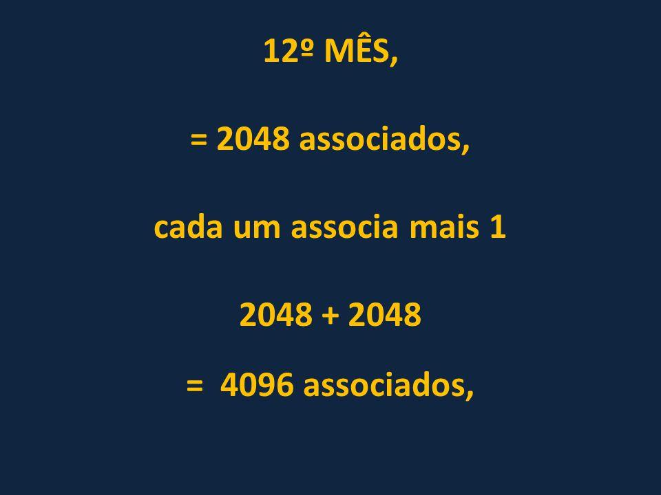 12º MÊS, = 2048 associados, cada um associa mais 1 2048 + 2048 = 4096 associados,