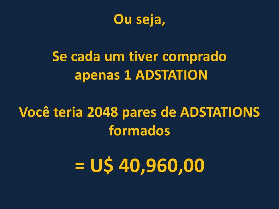 Ou seja, Se cada um tiver comprado apenas 1 ADSTATION Você teria 2048 pares de ADSTATIONS formados = U$ 40,960,00