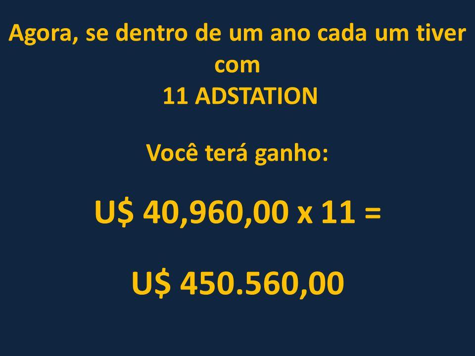 Agora, se dentro de um ano cada um tiver com 11 ADSTATION Você terá ganho: U$ 40,960,00 x 11 = U$ 450.560,00