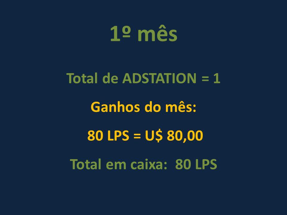 1º mês Total de ADSTATION = 1 Ganhos do mês: 80 LPS = U$ 80,00 Total em caixa: 80 LPS