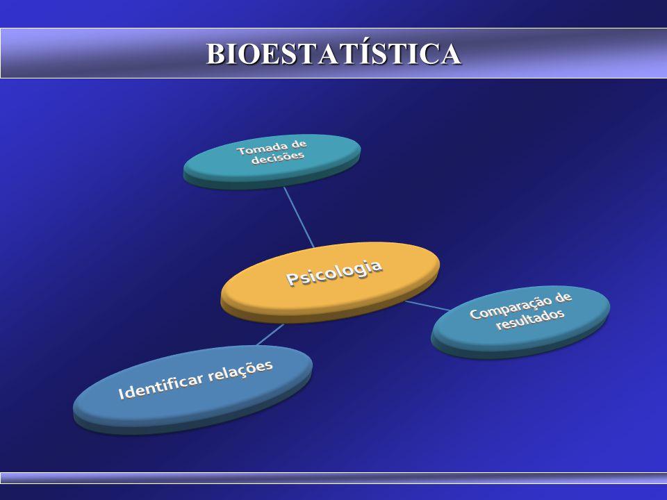 BIOESTATÍSTICA O Que é Estatística (definição)? Estatística é um conjunto de técnicas e métodos que nos auxiliam no processo de tomada de decisão na p