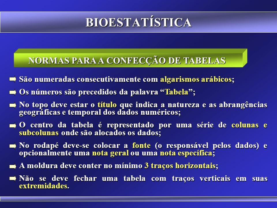 BIOESTATÍSTICA Tabela é a forma não discursiva de apresentar informações, das quais o dado numérico se destaca como informação central. Uma tabela est