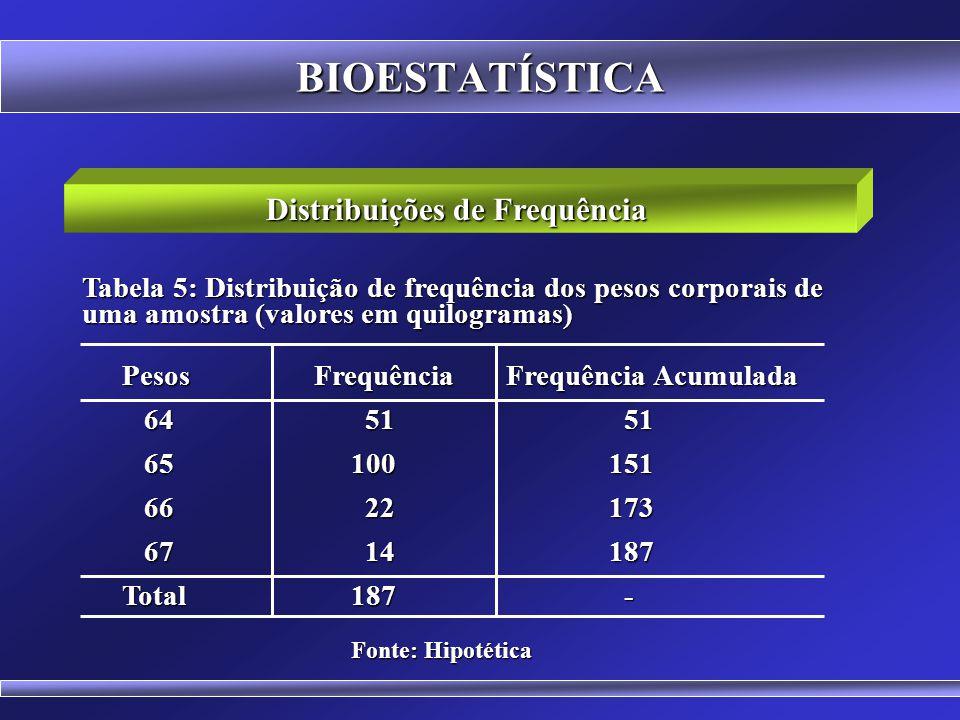 BIOESTATÍSTICA Séries Mistas (Ex: Especificativa-Cronológica-Geográfica) Doenças 2007 2008 Doenças 2007 2008 Fpolis Lages Fpolis Lages Fpolis Lages Fp