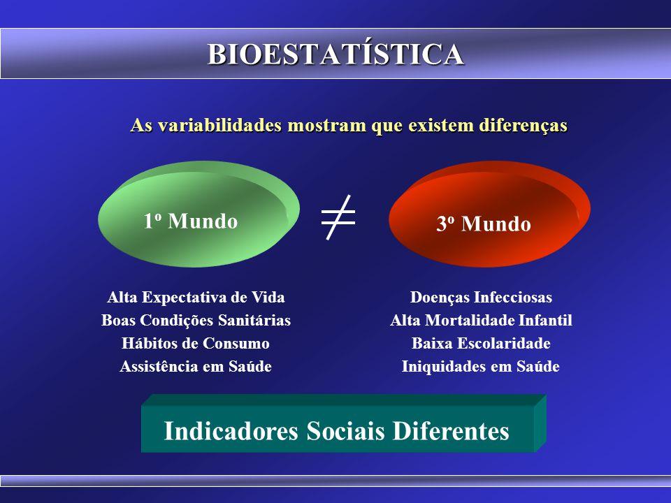 BIOESTATÍSTICA As diferenças são atribuídas a causas erradas; As coincidências ocorrem frequentemente; As pessoas têm dificuldades com probabilidades;