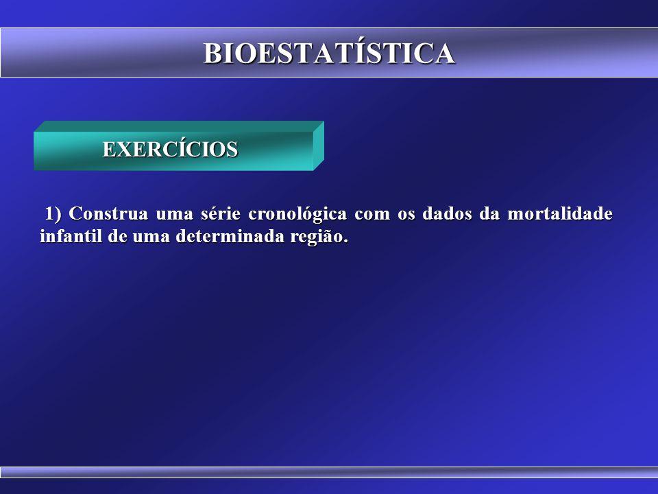 PICTOGRAMA BIOESTATÍSTICA Nº de habitantes de 8 províncias de Andaluzia
