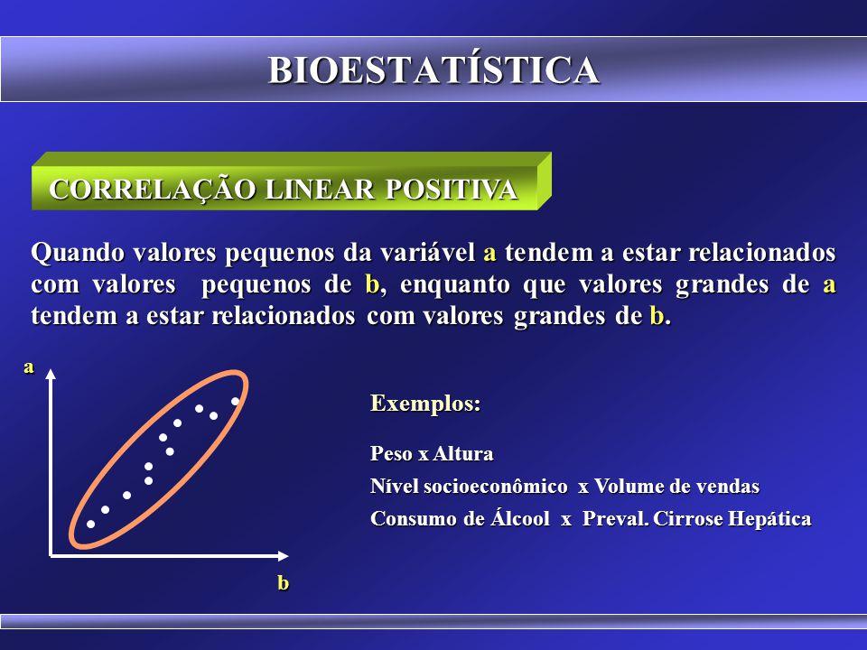 BIOESTATÍSTICA DIAGRAMA DE DISPERSÃO Mostra o comportamento de duas variáveis quantitativas (com dados numéricos). aaa b b b
