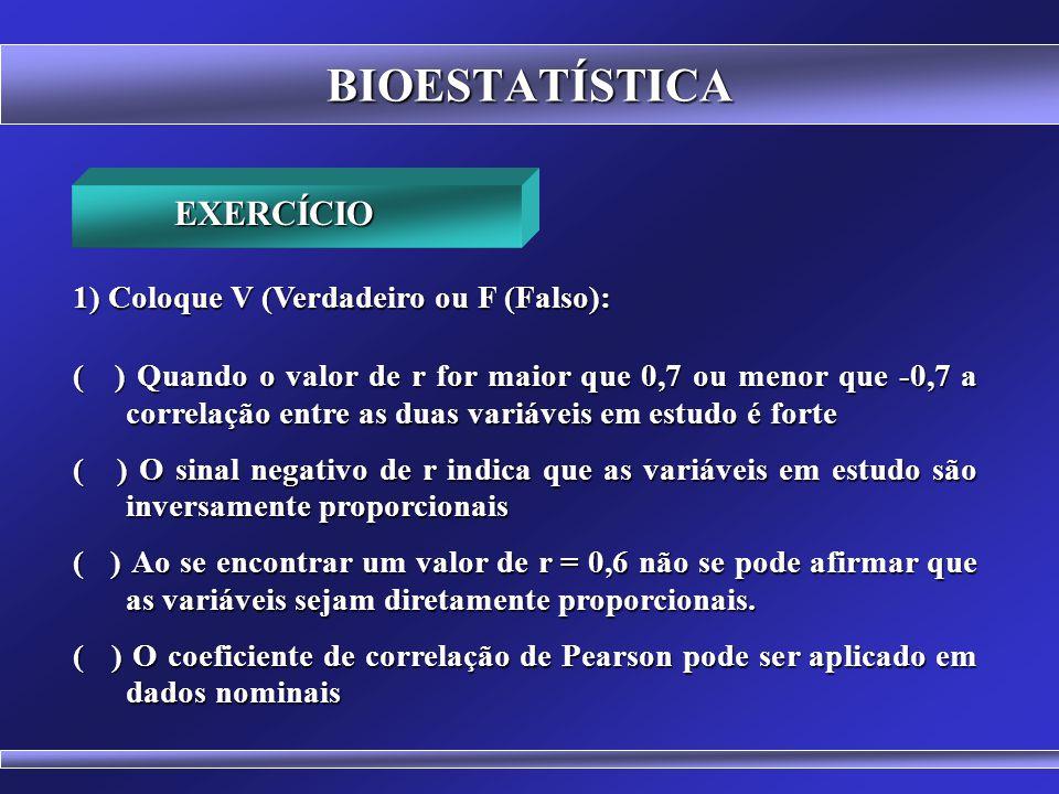 BIOESTATÍSTICA COEFICIENTES DE CORRELAÇÃO r = 0 Ausência de Correlação