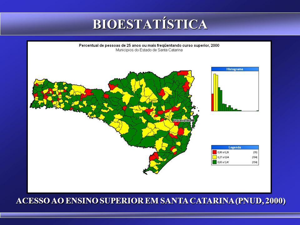 BIOESTATÍSTICA ACESSO AO ENSINO SUPERIOR NO BRASIL (PNUD, 2000) ACESSO AO ENSINO SUPERIOR NO BRASIL (PNUD, 2000)