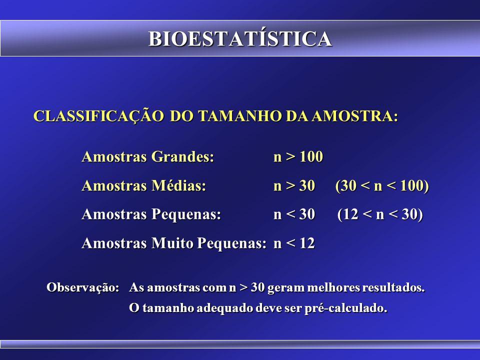 BIOESTATÍSTICA REQUISITOS DE UMA AMOSTRA: 1) Ter um tamanho adequado (previamente calculado) Existem fórmulas para o cálculo do adequado tamanho da am
