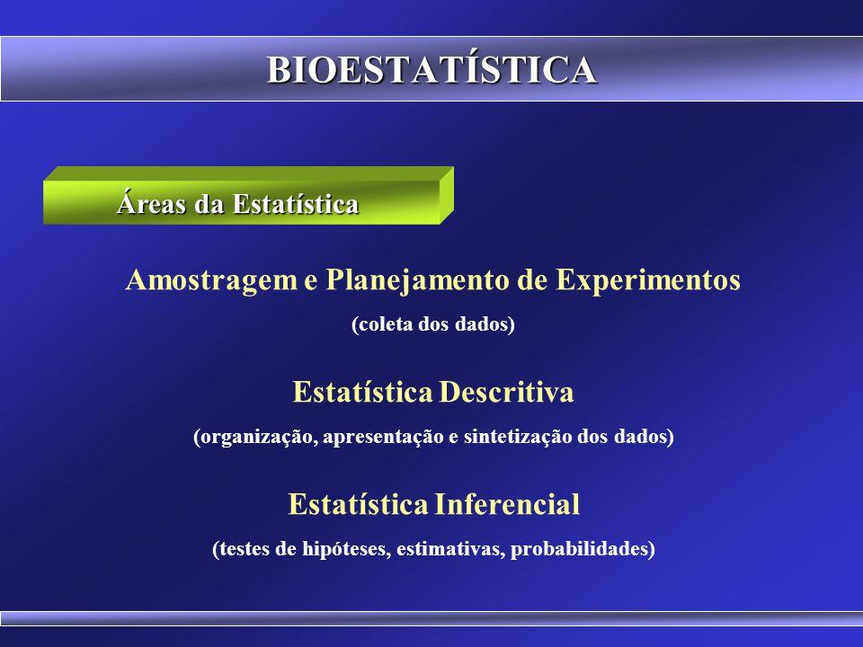BIOESTATÍSTICA CLASSIFICAÇÃO DO TAMANHO DA AMOSTRA: Amostras Grandes: n > 100 Amostras Médias: n > 30 (30 30 (30 < n < 100) Amostras Pequenas:n < 30 (