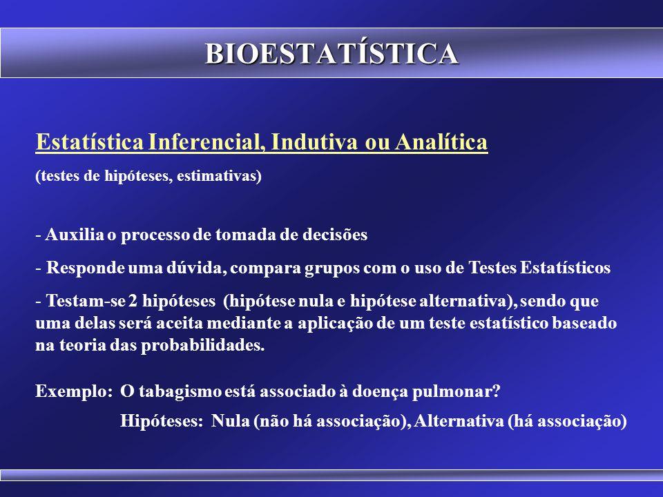 BIOESTATÍSTICA Estatística Descritiva (organização, apresentação e sintetização dos dados) - É a parte mais conhecida - Diariamente veiculada na mídia