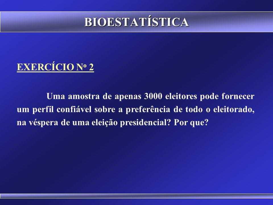 BIOESTATÍSTICA EXERCÍCIO N o 1 Em uma cidade de 500.000 habitantes onde 45% das pessoas tem título de eleitor, realizou-se uma pesquisa eleitoral com