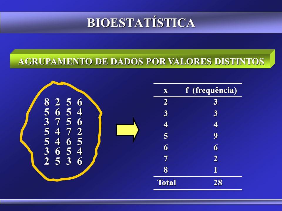 BIOESTATÍSTICA EXERCÍCIO N o 1 Faça os seguintes arredondamentos: 38,648 para o centésimo mais próximo 38,65 54,76para o décimo mais próximo54,8 27,46