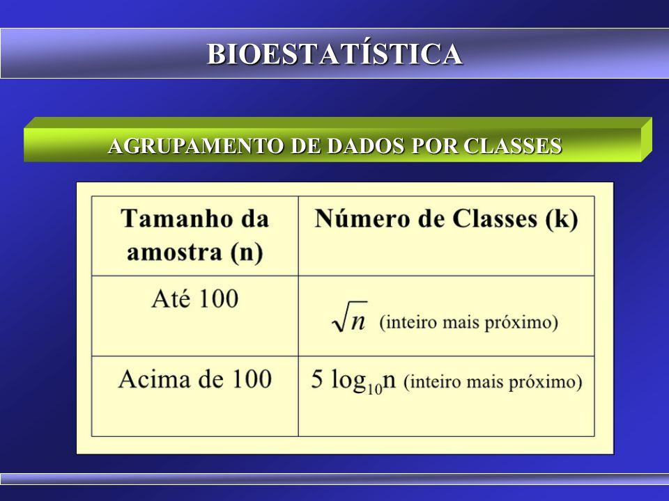 BIOESTATÍSTICA AGRUPAMENTO DE DADOS POR CLASSES Classes f (frequência) Ponto Médio Classes f (frequência) Ponto Médio 39 50444,5 50 61555,5 61 72566,5