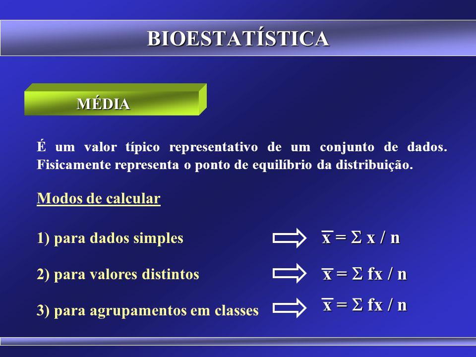 BIOESTATÍSTICA MÉDIA - É um valor típico representativo de um conjunto de dados. - Fisicamente representa o ponto de equilíbrio da distribuição. Média