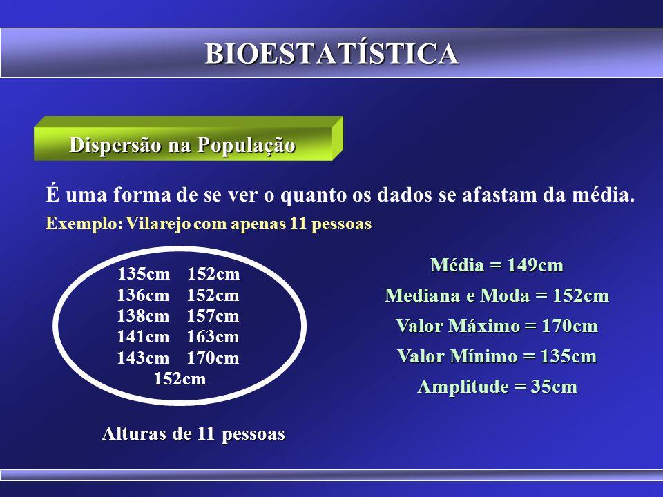 BIOESTATÍSTICA É frequentemente chamada de variabilidade. Medidas mais comuns: Variância, Desvio Padrão, Amplitude DISPERSÃO DOS DADOS f x Dispersão d