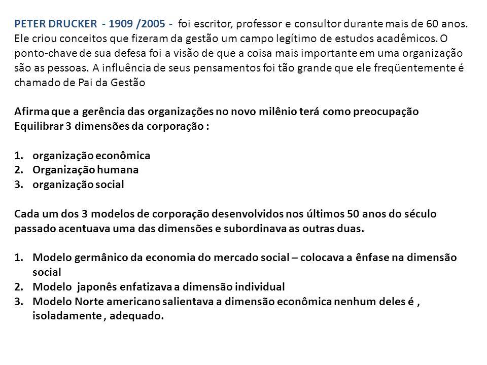 PETER DRUCKER - 1909 /2005 - foi escritor, professor e consultor durante mais de 60 anos. Ele criou conceitos que fizeram da gestão um campo legítimo