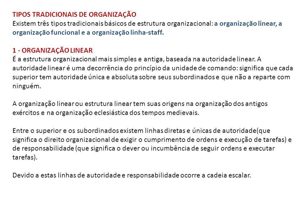 TIPOS TRADICIONAIS DE ORGANIZAÇÃO Existem três tipos tradicionais básicos de estrutura organizacional: a organização linear, a organização funcional e